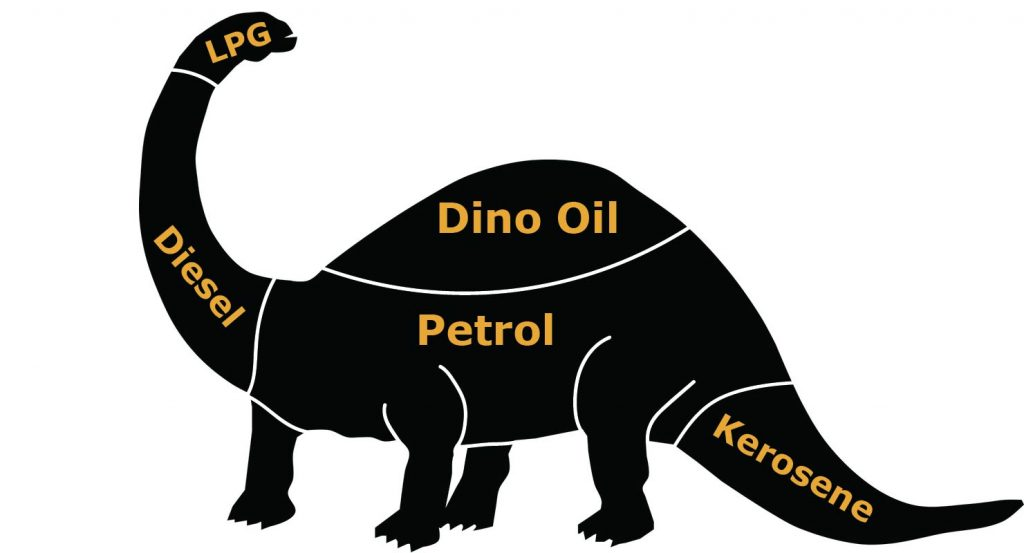 Illustration of the idea that dino oil is made from dinosaurs
