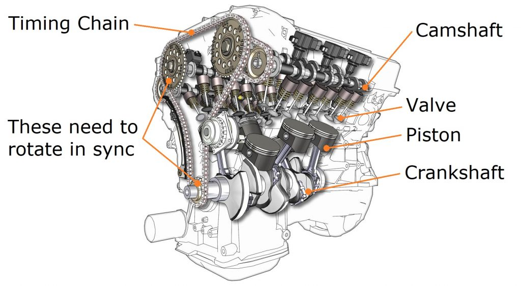 six cylinder engine diagram ztt kickernight de \u2022