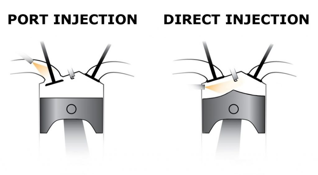 Comparison of port injection with gasoline direct injection. Location of the fuel injectors shown.